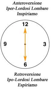 clock 12-6