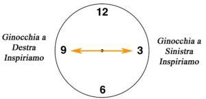 clock 3-9