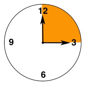 clock perimetro-1