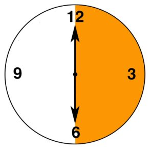 clock circonferenza-2