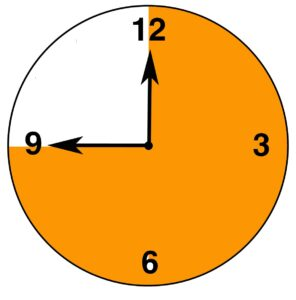 clock circonferenza-3