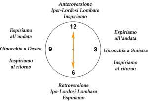 clock semicirconferenza-1